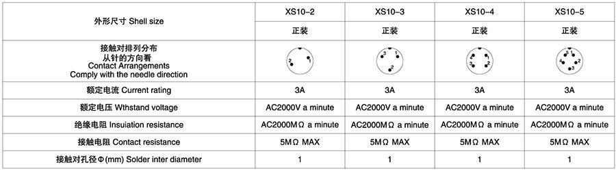 XS10系列2T-5T耐高压航空插头插座技术参数