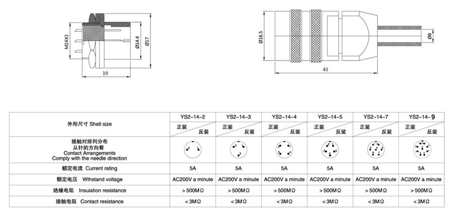 圆形电缆连接器YS2-14带防尘盖卡扣式2T-9T结构图及技术参数