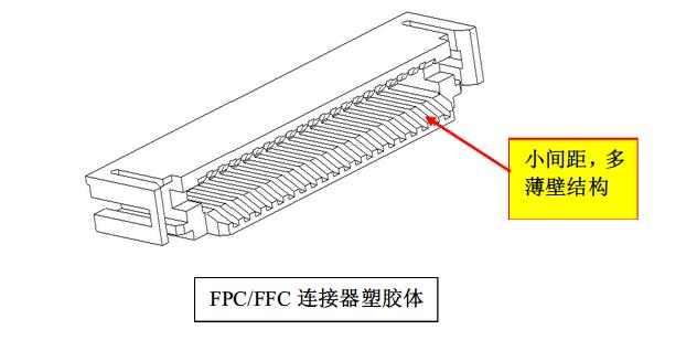 FPC连接器橡胶体.png